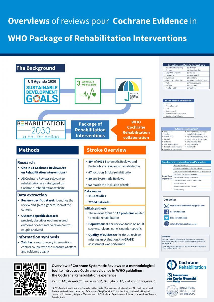 Adult Guide in Cochrane
